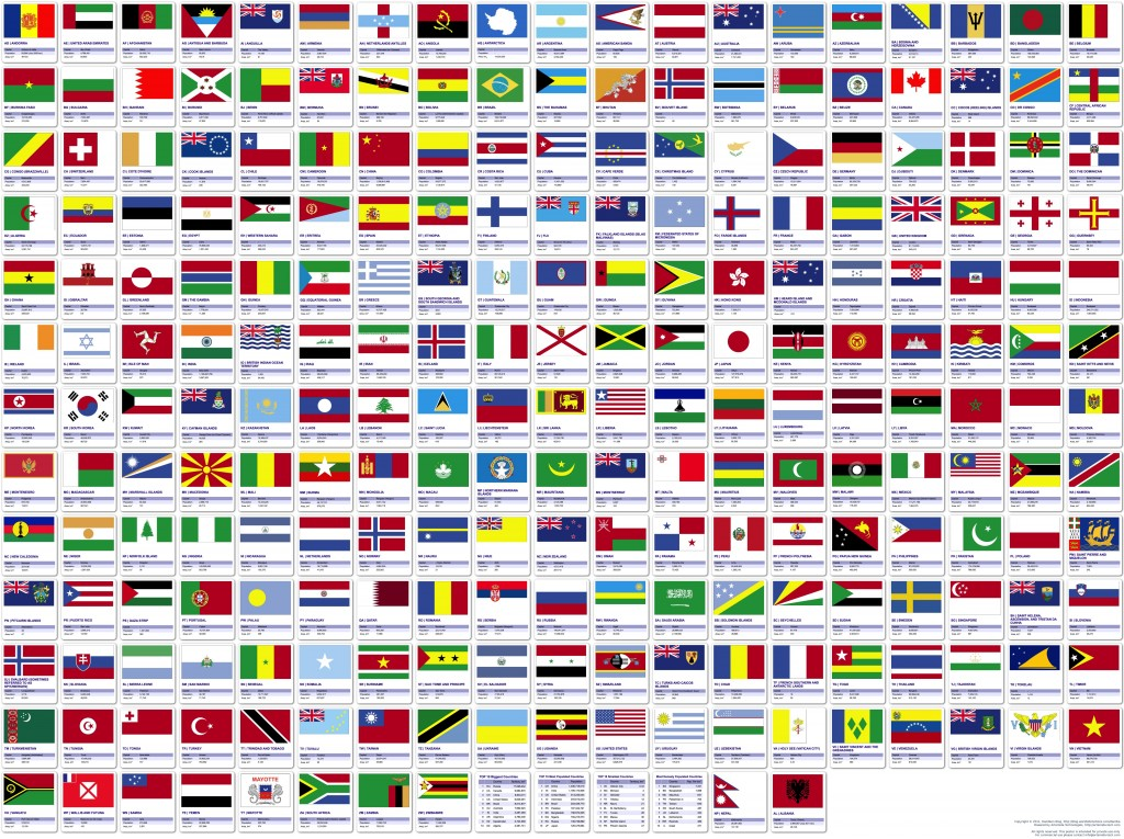 All_Flags_of_the_World_BOOM