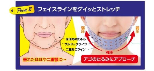 Japan Trend Shop - Agaru Sleeping Kogao Hammock Face Mask - Diagram