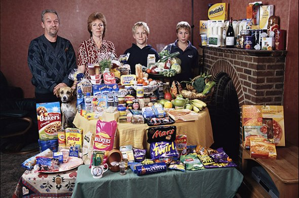 Hungry Planet - What the World Eats - Week of Shopping in Great Britain