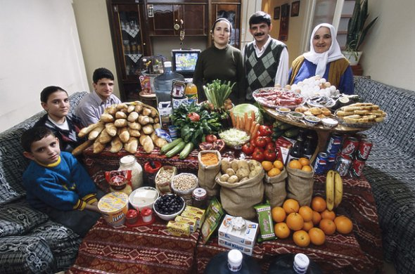 Hungry Planet - What the World Eats - Week of Shopping in Turkey