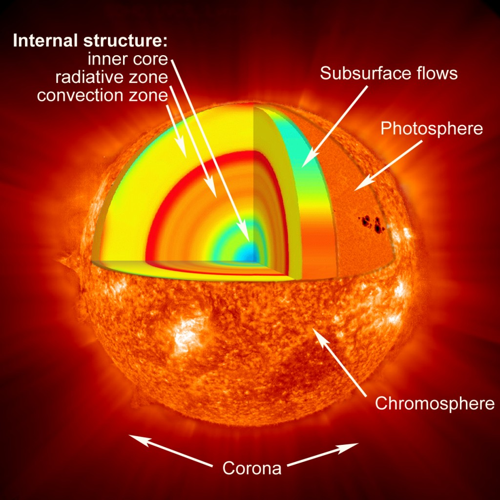NASA SUN CANYON