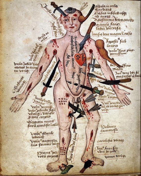 Amazing Beautiful Old Biology Science Drawings - Medieval Wound Man