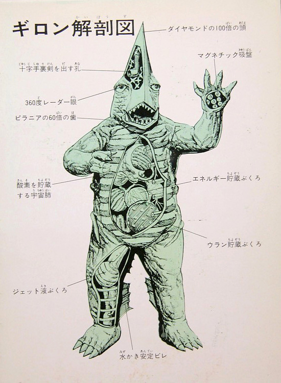 Gamera - Japan Cartoon Anatomy - Guiron